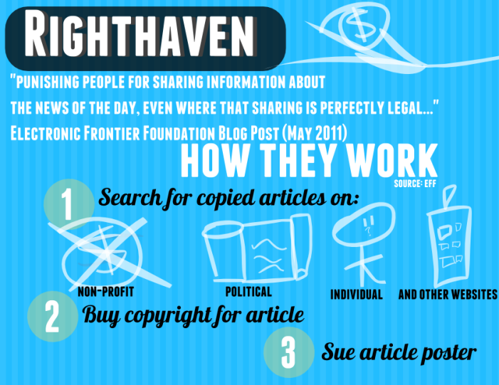 Righthaven Copyright Trolling