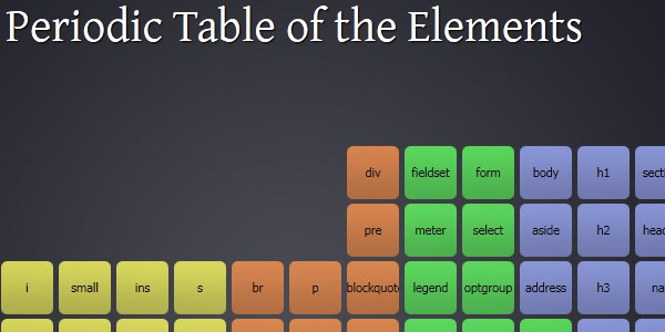 Periodic table of HTML5